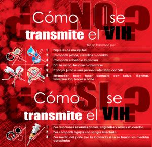 Mitos transmision VIH